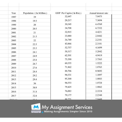 Online Statistics Assignment Sample