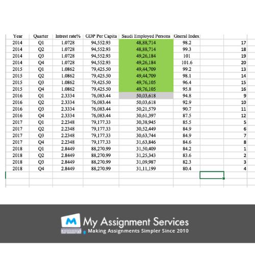 Statistics Thesis Assignment Sample 3