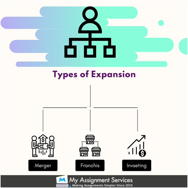 types of expansion