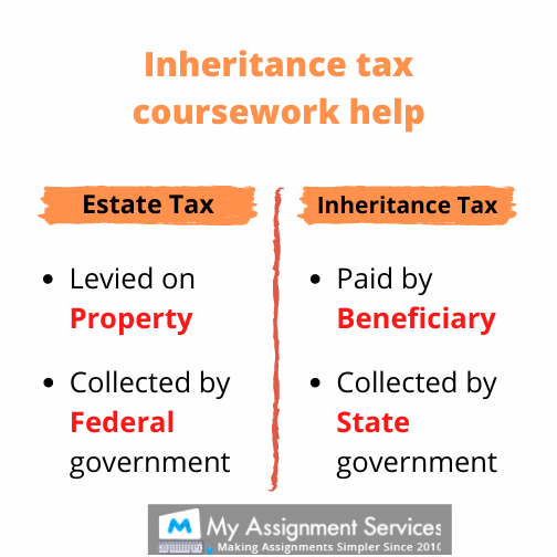 Inheritance tax and real estate