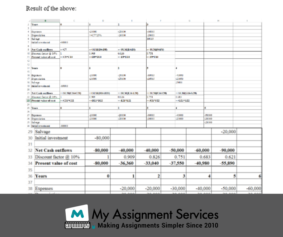 capital budgeting assignment sample 3