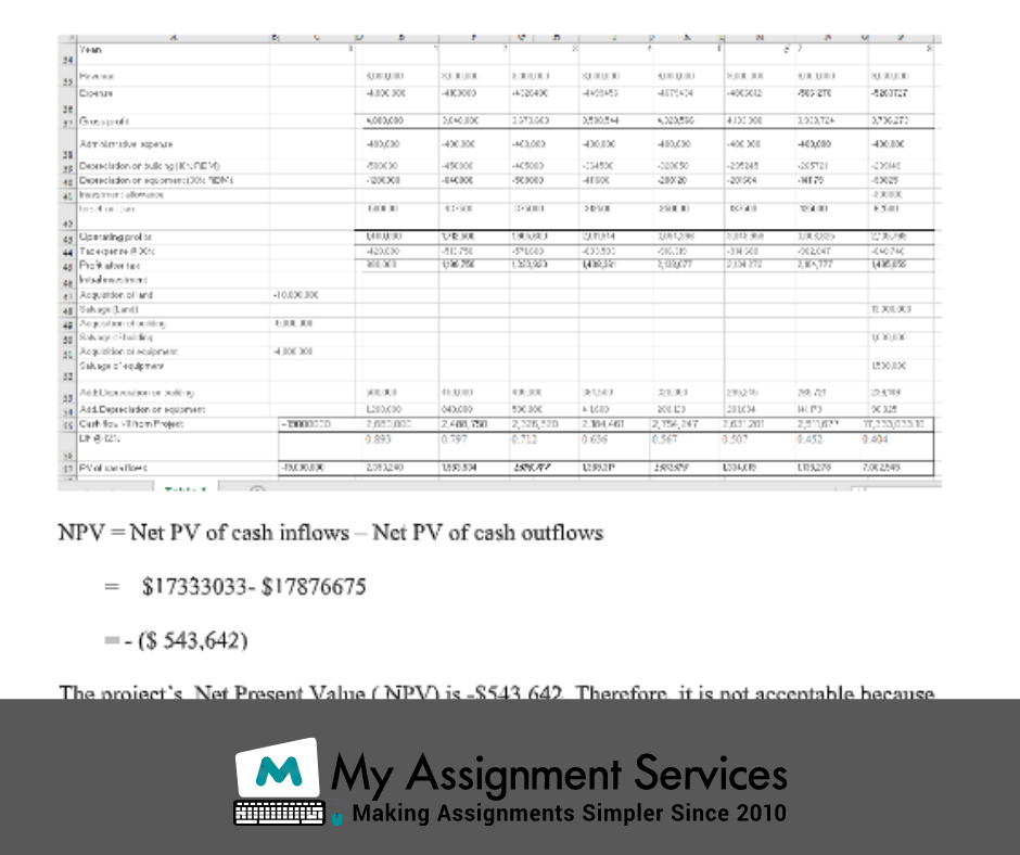 capital budgeting assignment sample 5