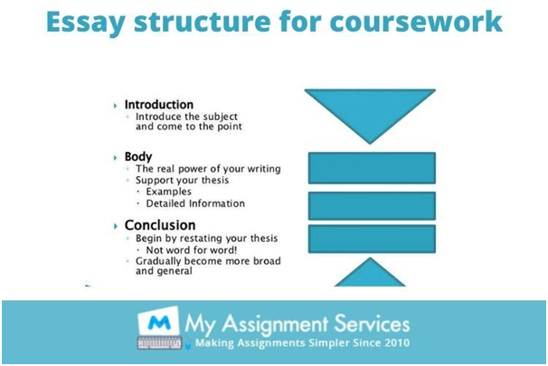 essay structure for coursework
