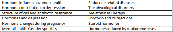 Hormones and behaviour