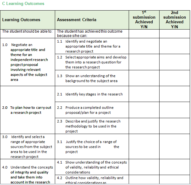 Business Studies Coursework Assessment Sample 3