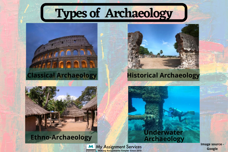 Types of Archaeology