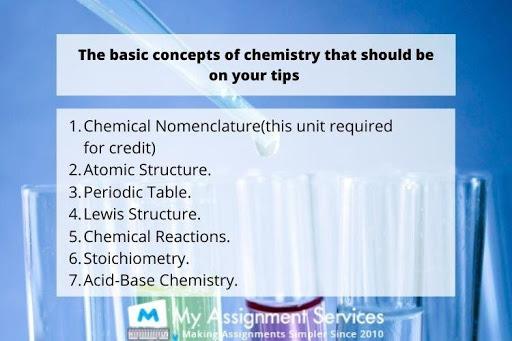 Chemistry dissertation help