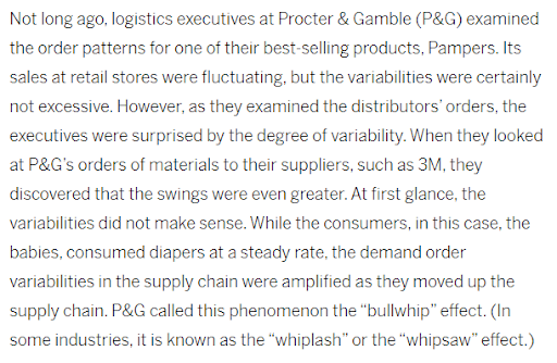 supply chain management assignment sample