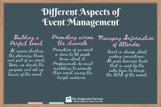 Event Management Dissertation Help