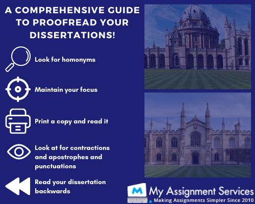 University Dissertation Help