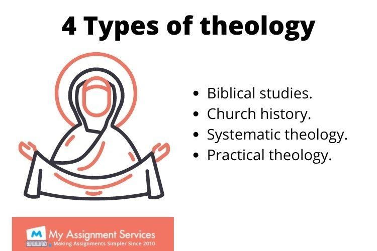 Theology essay writing service