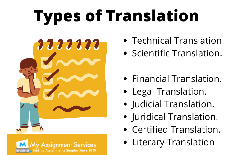Translation Essay Writing Service