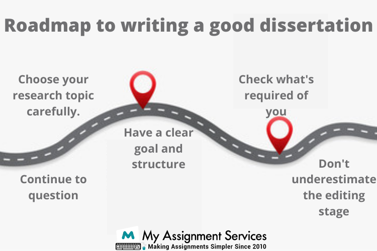 dissertation roadmap