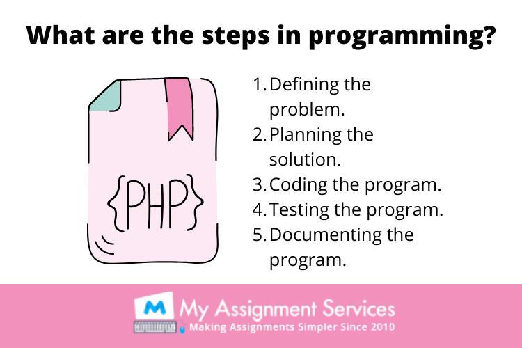 Programming dissertation help