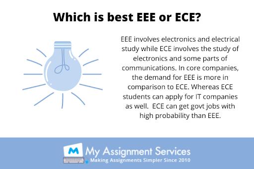 Electrical engineering dissertation help