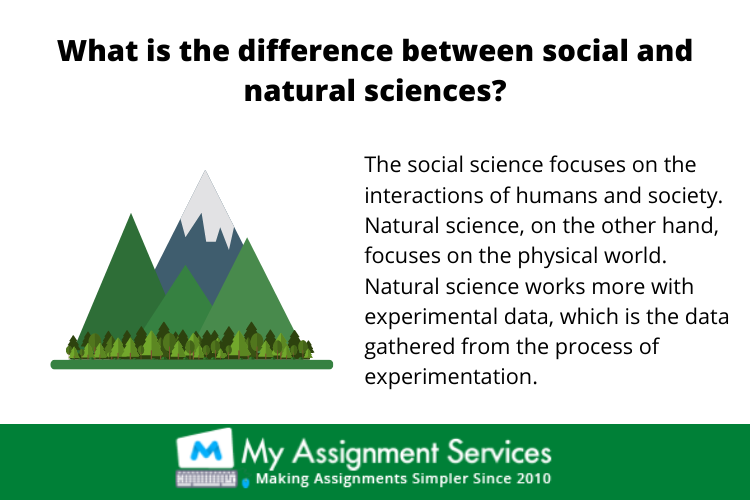 difference between social and natural science