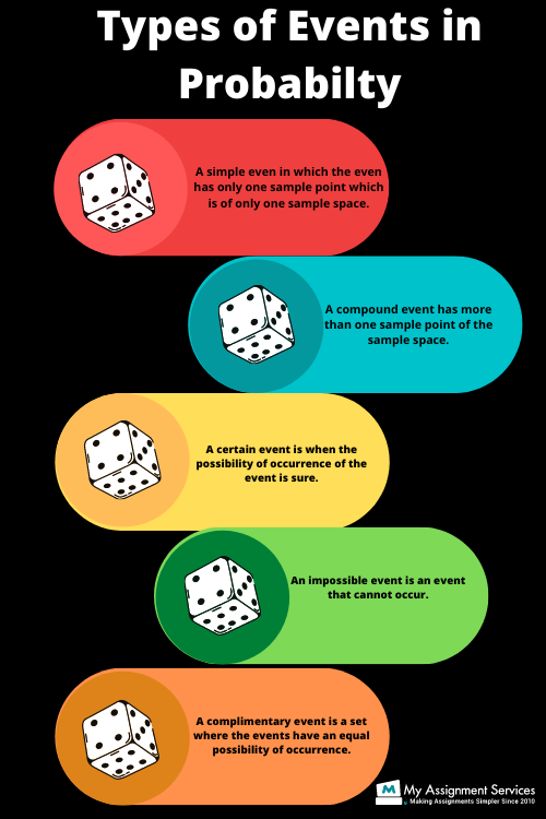 types of events in probability