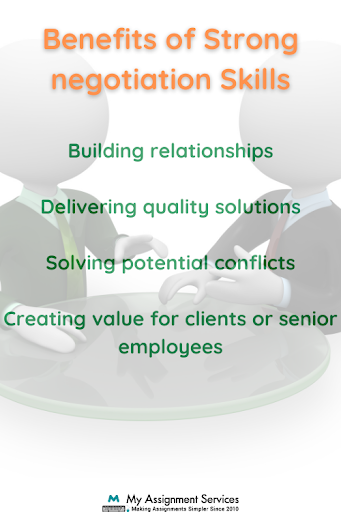 negotiation Skills benefits
