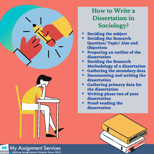 how to write Sociology Dissertation