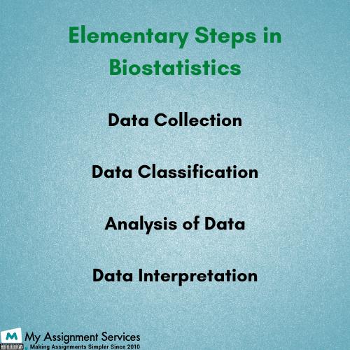 Biostatistics elementary steps
