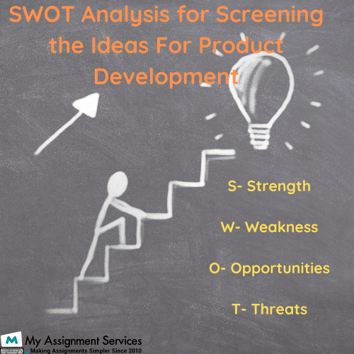 SWOT analysis for product development