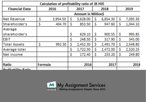 business accounting dissertation help