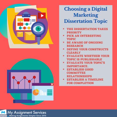 digital marketing dissertation