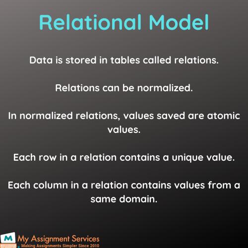Data Modelling dissertation help