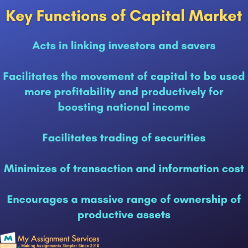 Online Capital Markets essay help