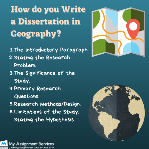 Geography Dissertation topics