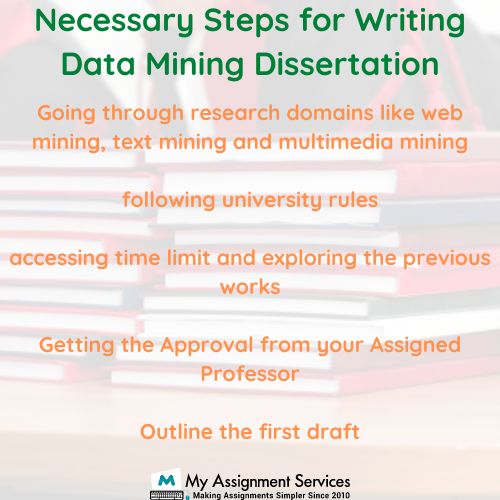 Data Mining dissertation help
