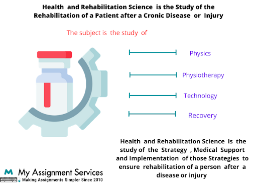 Health and Rehabilitation Science Assignment Help