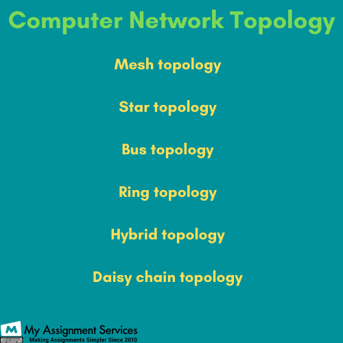 computer networking topology