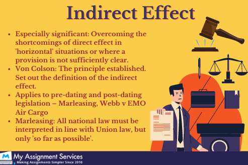 Indirect Effect EU Law