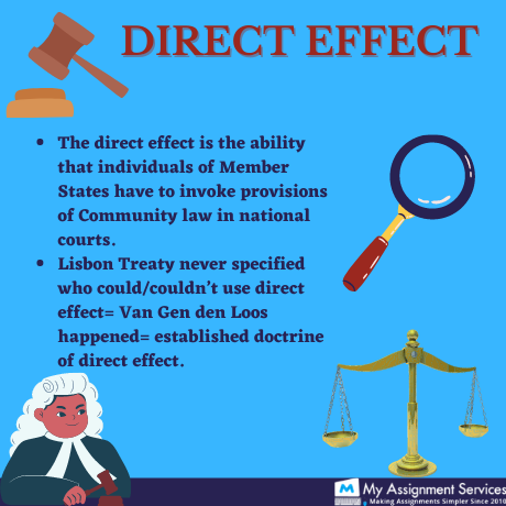 EU Direct Effect