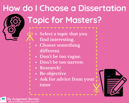 how to choose the dissertation topic