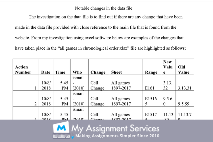 Forensic Accounting Dissertation writer