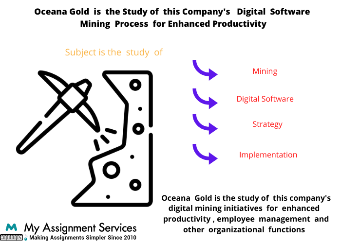 Oceana  Gold Case Study