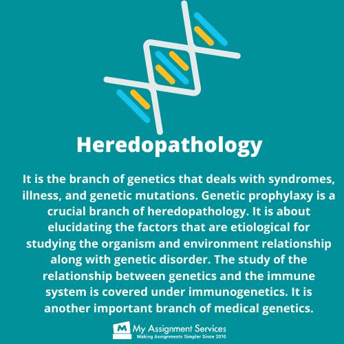 Heredopathology