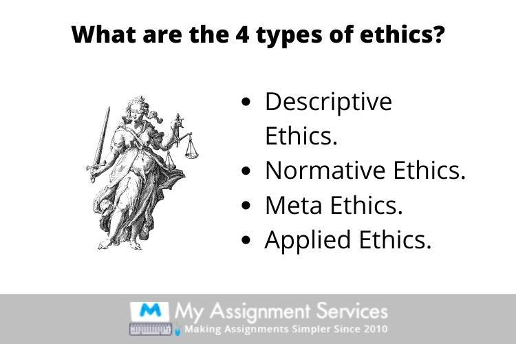 Applied Ethics dissertation help