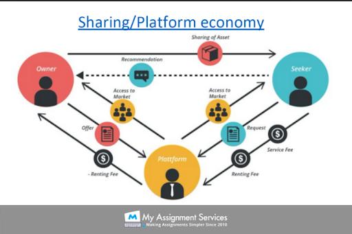 Digital Economy dissertation help experts