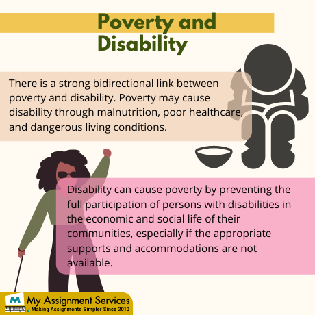 poverty and disablity