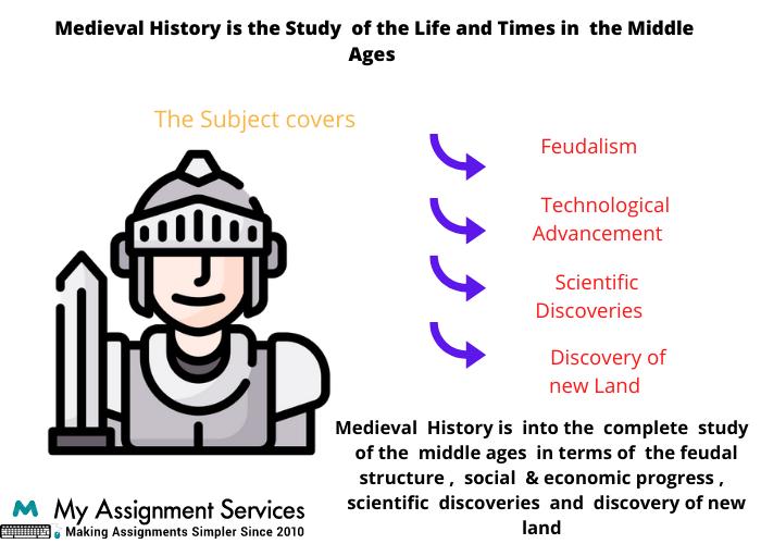 Medieval History Dissertation help