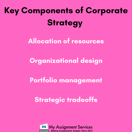 Corporate Strategy Assignment Help Online