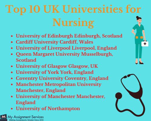 top 10 nursing universities in UK