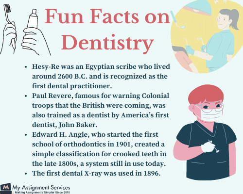 Dentistry facts