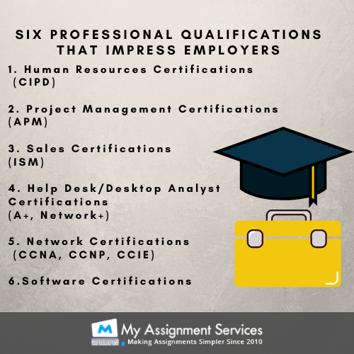 top professional qualifications