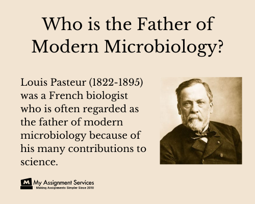father of Microbiology