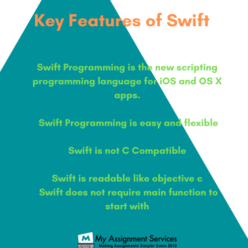 features of swift