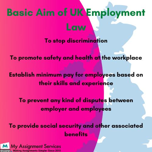 basic aim of UK Employment Law